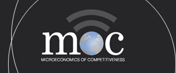 Microeconomics of Competitiveness