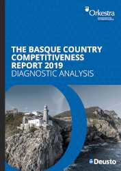basque country competitiveness report 2019